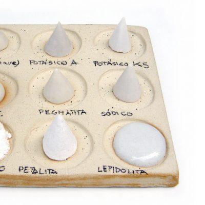 Materias primas y su función en cerámica